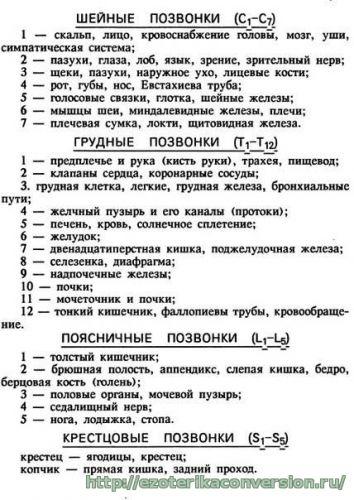 Аспекты Энергии Христа S6007377